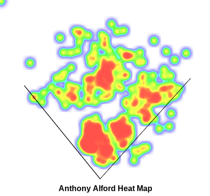 Anthony Alford_HeatMap
