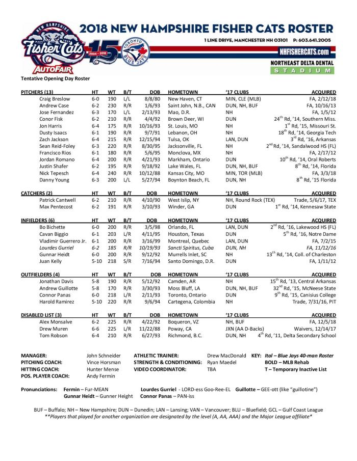 2018_Fisher_Cats_Tentative_Opening_Day_Roster-page-001